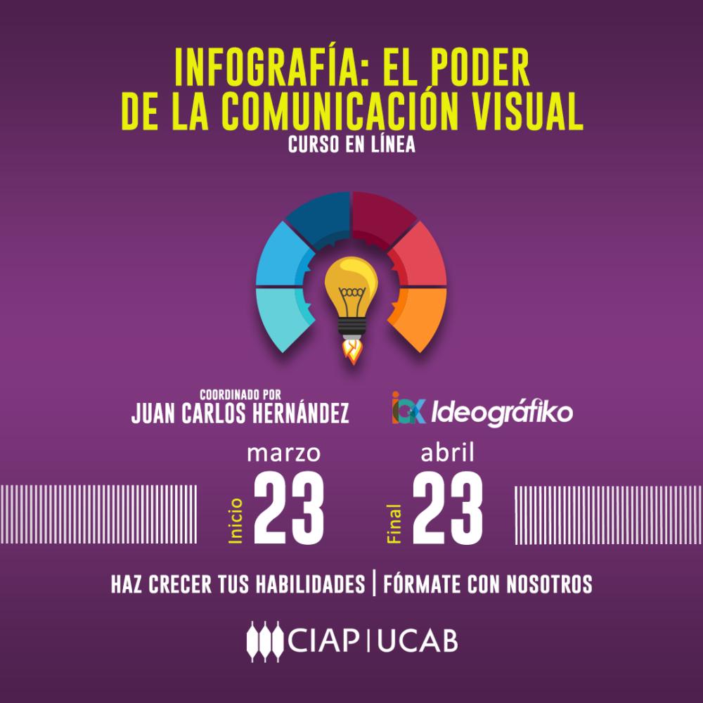 42 - Infografía, El Poder de la Comunicación Visual POST 1